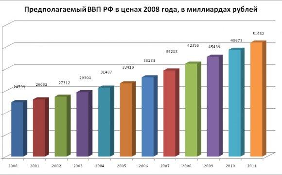 Http://s55.radikal.ru/i147/