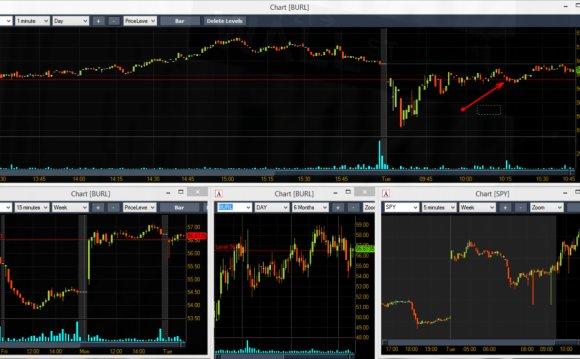 Торговля NYSE сегодня
